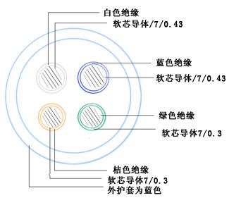 MHYVR矿用阻燃通信电缆.jpg